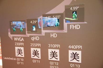 Samsung affichages mobiles CES