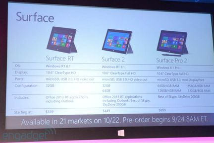 Microsoft Surface gamme