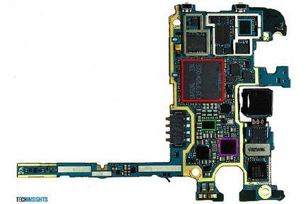 Galaxy Note 3 composants