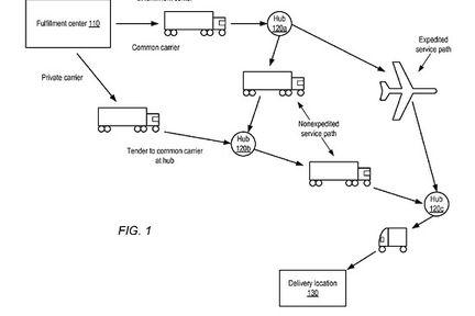 Amazon brevet livraison predictive