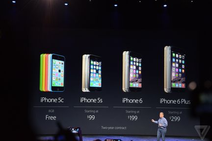 iPhone 6 strategie