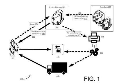 Amazon livraison imprimante 3D