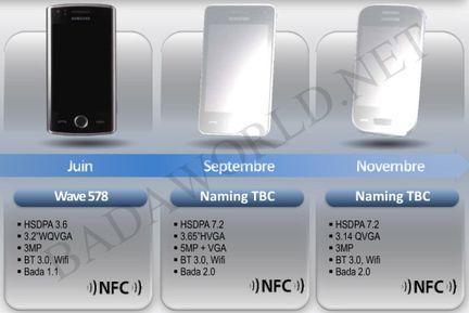 smartphones Bada 2 nfc