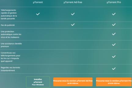µTorrent-versions