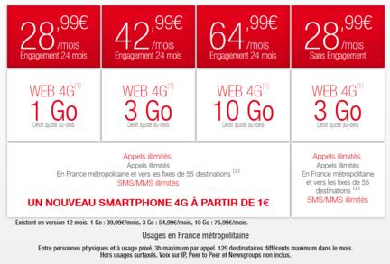 NRJ-Mobile-4G