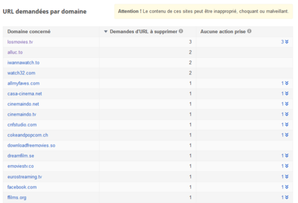 Google-MPAA-demande-suppression