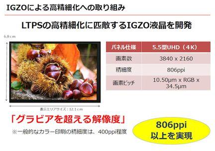 Sharp IGZO 4K 806 ppi
