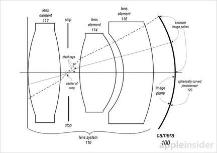 Apple brevet capteur incurve