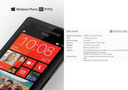 HTC Accord 8X