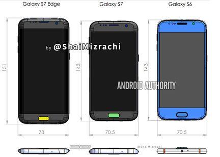 Galaxy S7 taille ecran