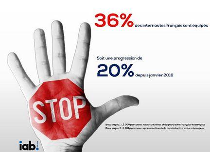 IAB baromètre blocage publicité