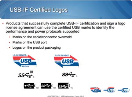 USB-IF-logos