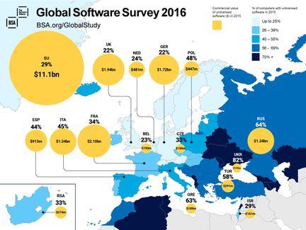 BSA-IDC-infographie-Europe