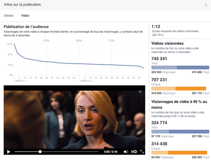Facebook-infos-videos