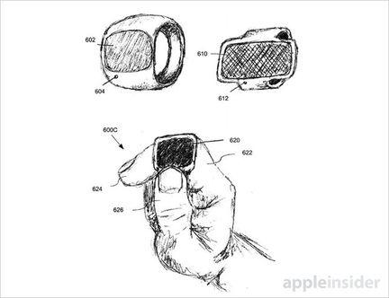 Apple iRing