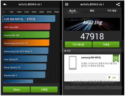 Galaxy note Edge benchmark