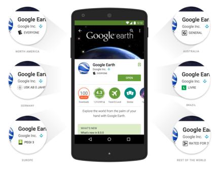 Google-Play-PEGI-et-autres