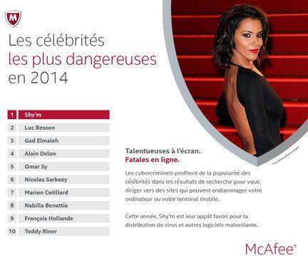 McAfee-celebrites-plus-dangereuses-net-2014