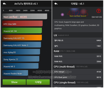 Galaxy Note 4 benchmarks AnTuTu
