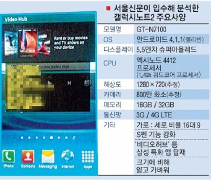 Samsung_Galaxy_Note_2-GNT