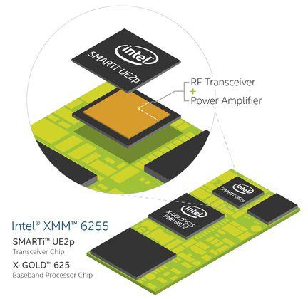 Intel XMM 6255 schema