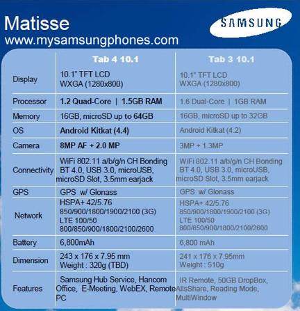 Galaxy Tab 4 specs 02