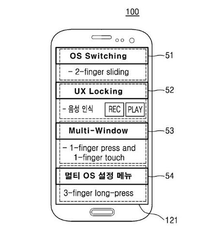 Samsung brevet dual OS