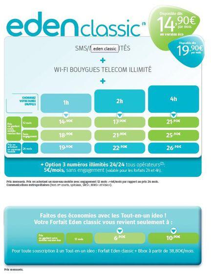 Eden Classic Bouygues Telecom