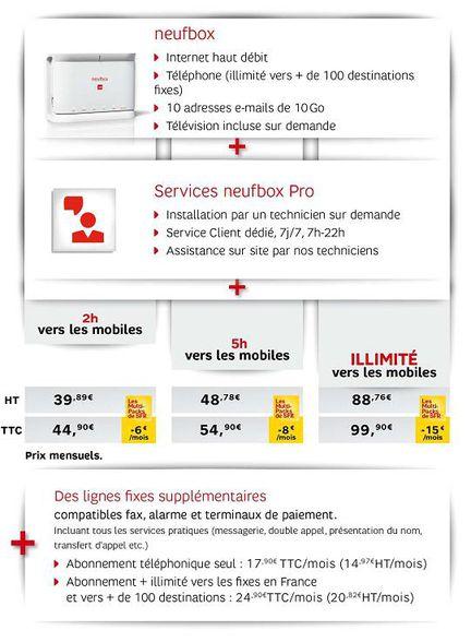 SFR Neufbox Pro