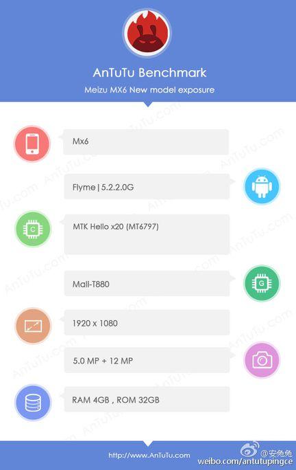 Meizu MX6 AnTuTu
