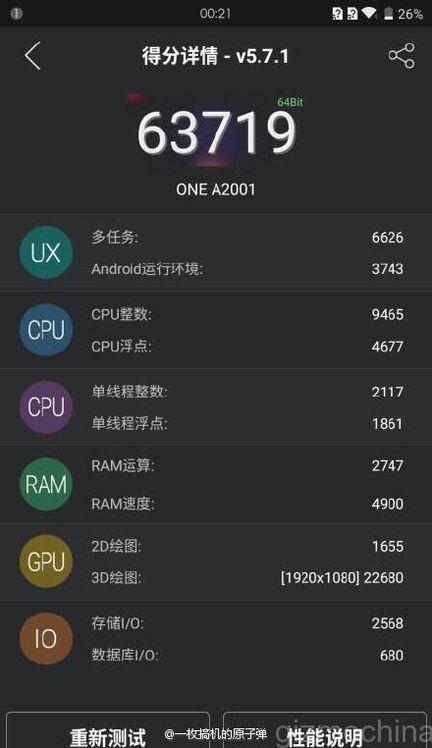 OnePlus 2 AnTuTu