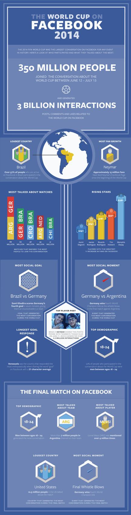 Facebook-infographie-coupe-monde
