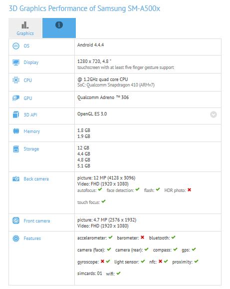 Samsung Galaxy A5 GFXBench