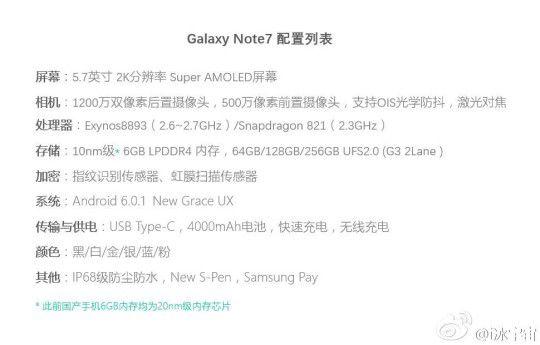 Galaxy Note 7 specs fuite