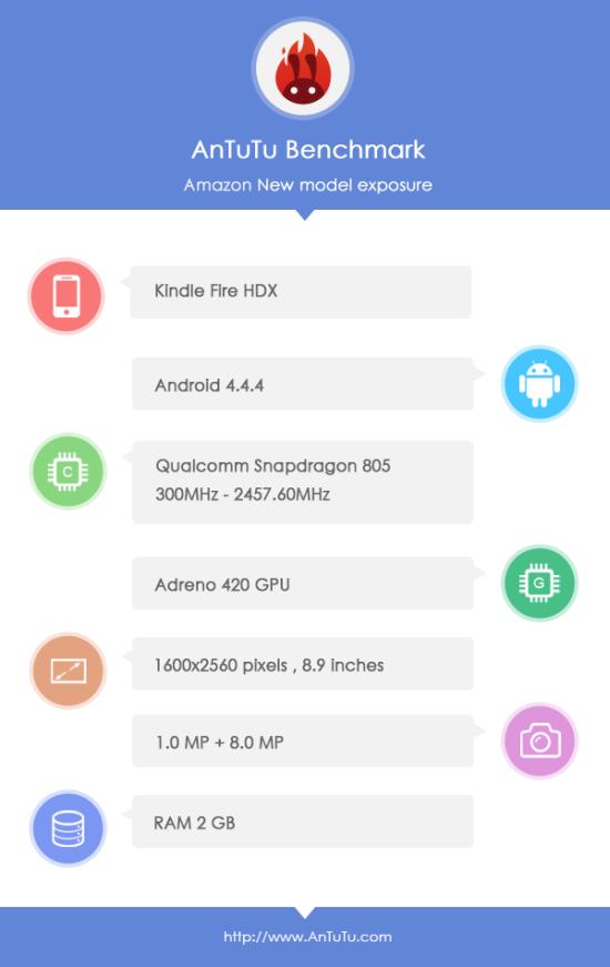 Amazon Kindle Fire HDX SnapDragon 805