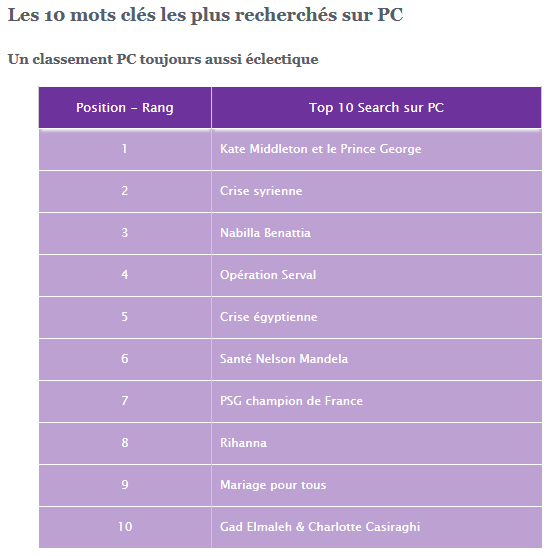 Yahoo-fr-2013-pc