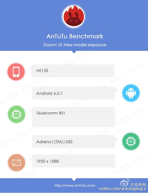 Xiaomi Mi 5S AnTuTu