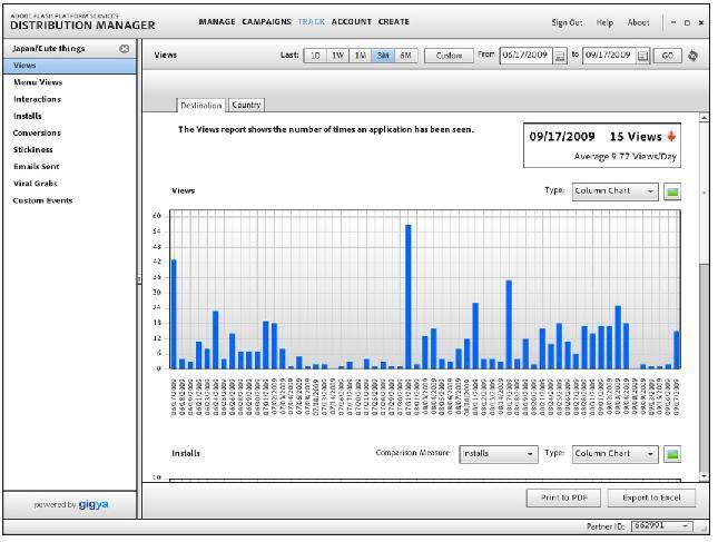 Adobe Flash Platform distribution
