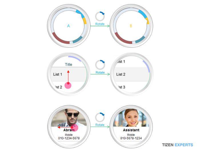 Samsung Orbis interface