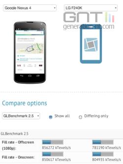 LG_F240K_vs_Nexus_4-GNT