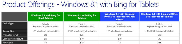 Windows-.8.1-avec-Bing