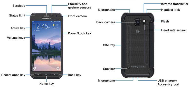 Samsung Galaxy S6 Active 02
