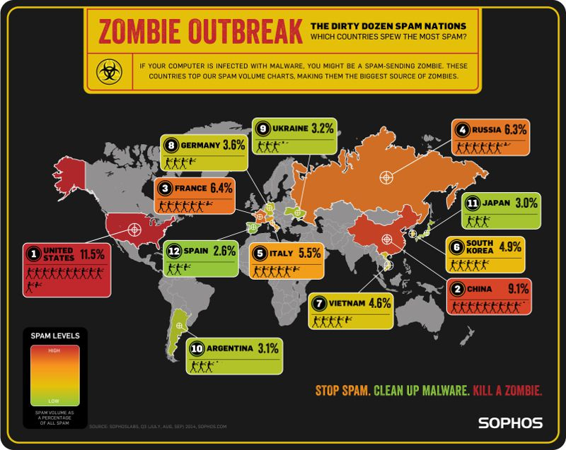 Spam-zombies-Sophos