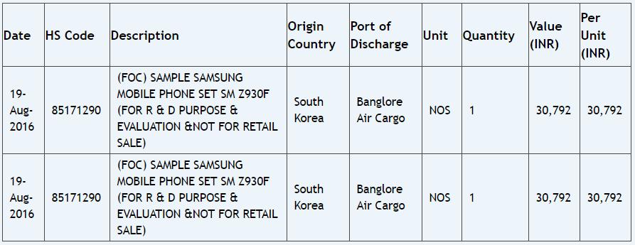 Samsung Z9 Zauba