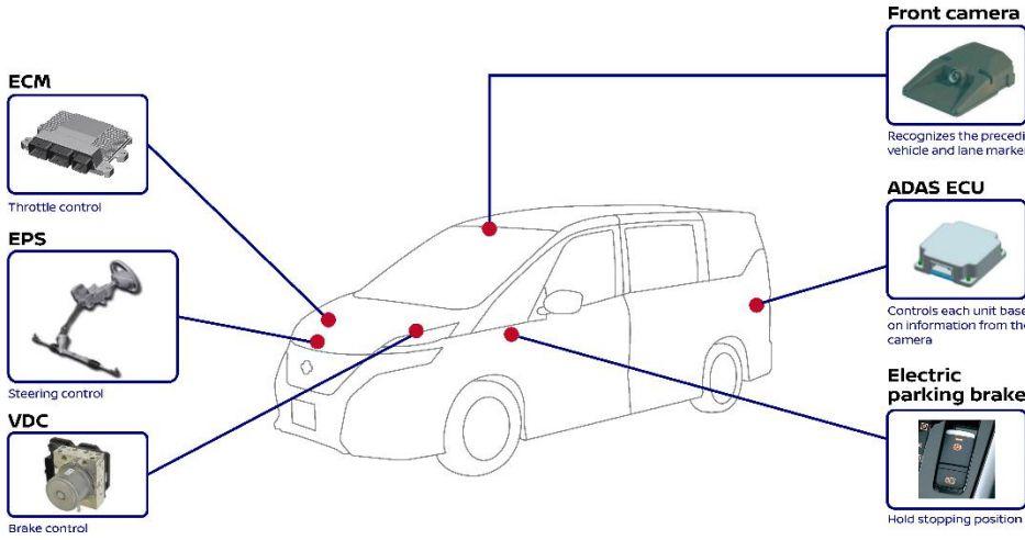 Nissan-Serana-ProPilot
