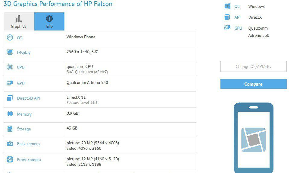HP Falcon Windows 10