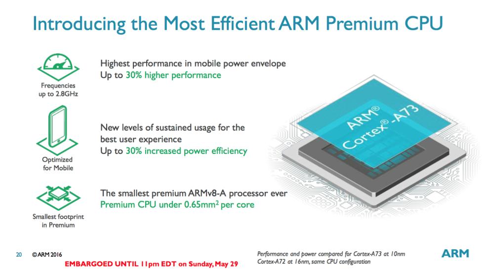 ARM Cortex-A73 caractéristiques