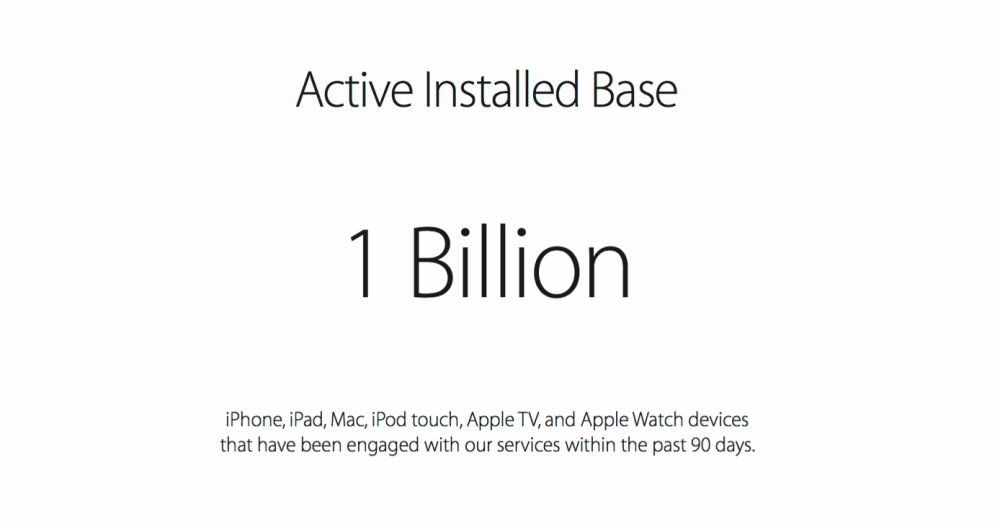 Apple base active milliard
