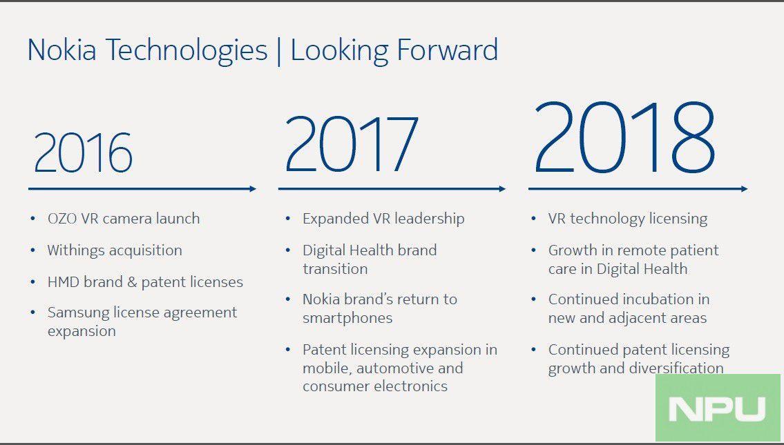Nokia Technologies smartphones