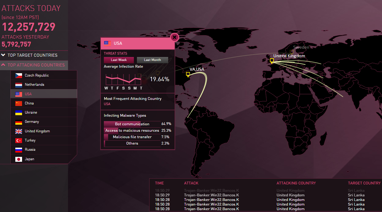 ThreatCloud-World-Cyber-Threat-Map-1